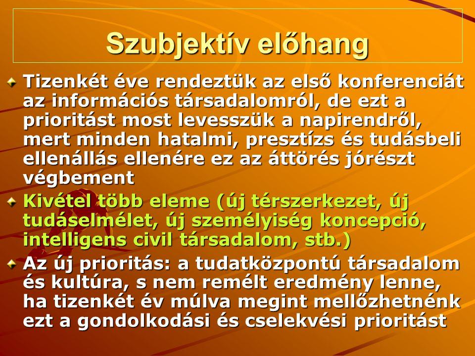 """JÖVŐ-DIMENZIÓK Jövő 1.: univerzális (és spirituális) tudat és tudásfejlesztés Jövő 2.: tudat és tudásfejlesztés alapján """"anyaggá/valósággá válás fejlesztés Jövő 3.: személyiségfejlesztés – tudás és tudatfejlesztés Jövő 4.: valóssággá fejlesztés részeként szabály és normafejlesztés Jövő 5.: közlekedés az univerzális és globális téridőkben Jövő 6.: földi civilizáció és kultúra világváltása felgyorsult"""