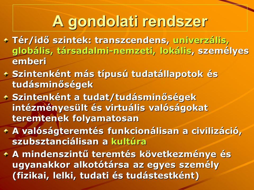 LOKALITÁS Minden térszint, ami a nemzetállam szint alatt van (régió, megye, város, kistérség, község, stb.) Lokalitás hol alávetett a nemzet/állami szintnek, hol valamilyen autonómiát élvez Magyarországon funkcionálisan egyelőre a megyei, a városi és községi szint intézményesült A lokalitás szubsztanciális céljainak, feladatainak intézményesülése lassú Intelligens (tudat és tudásközpontú) civil társadalom és részvételi demokrácia a jövő