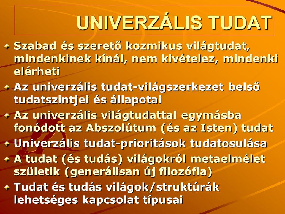 """UNIVERZÁLIS TÉR Tudat és tér között: a tudat folyékony téridő, a téridő """"megkövült tudat Univerzális tudattér-világszerkezetben folyamatosan teremtődik a multiverzum Világszerkezet típusa: sok emelet, eltérő lépcsőfokokkal több központú gömbben Görbült terek/idők, tér és időnélküli terek, makró és mikróterek (a húrelmélet és bránelmélet szerint) Az univerzális térből természeti, társadalmi és tudás terek, tér/idők, tudati/tudásbeli átjárók testesülnek meg"""