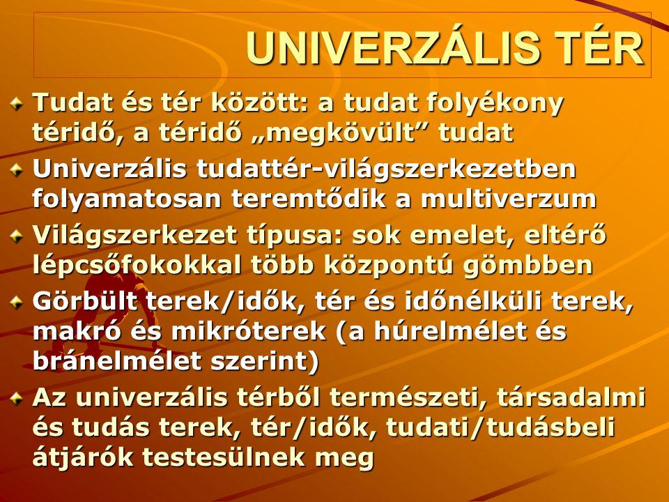 GLOBLOKÁL TUDAT Globális és lokális tudat a földi civilizációban Szintjei: globális és kontinentális (Európa) tudat, társadalmi (nemzeti) tudat, lokális (regionális, kistérségi, települési) tudat Nem lehet elmetszve a posztglobális (az univerzális és transzcendens) tudatoktól Európában maradt a koloniális tudat Tudatszintek közötti átjárások gyakran járhatatlanok (főként a globális és lokális tudat között) Lefojtott tudattalan-tudatalatti mezők Sérült tudat és korlátozottan önfejlesztő