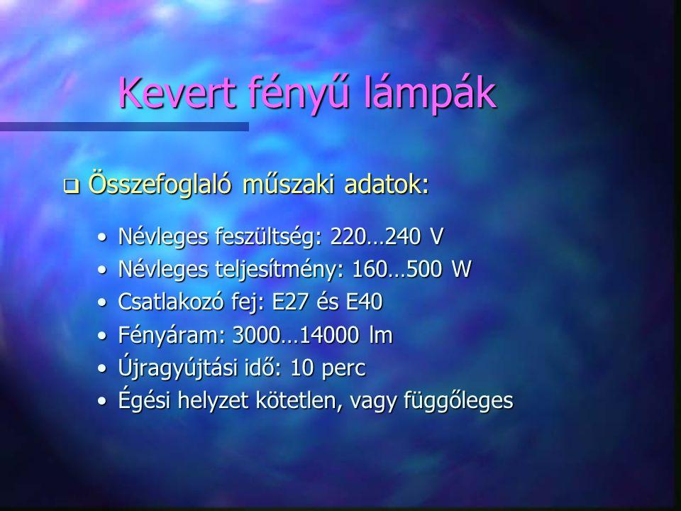 Kevert fényű lámpák q Összefoglaló műszaki adatok: •Névleges feszültség: 220…240 V •Névleges teljesítmény: 160…500 W •Csatlakozó fej: E27 és E40 •Fény