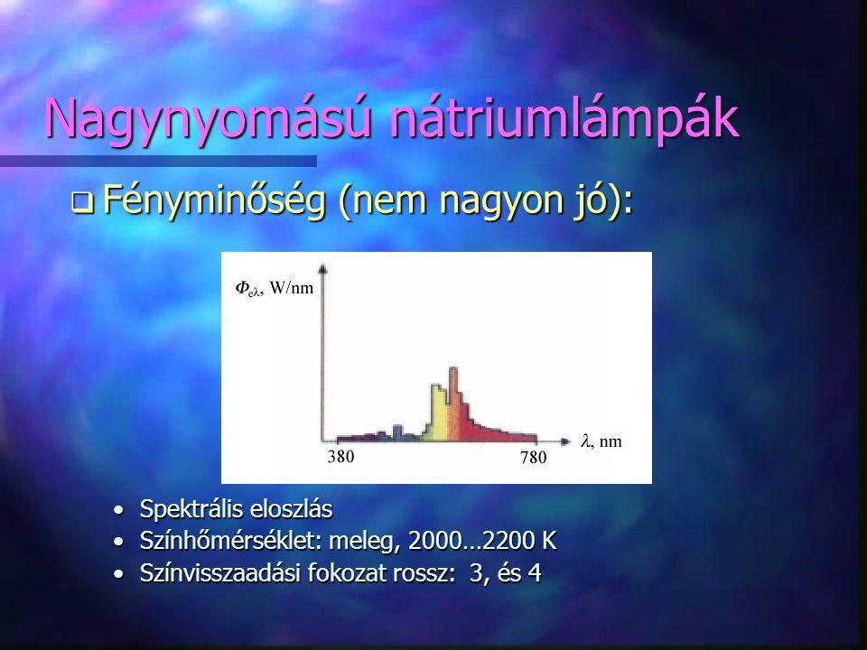 q Fényminőség (nem nagyon jó): •Spektrális eloszlás •Színhőmérséklet: meleg, 2000…2200 K •Színvisszaadási fokozat rossz: 3, és 4 Nagynyomású nátriumlá