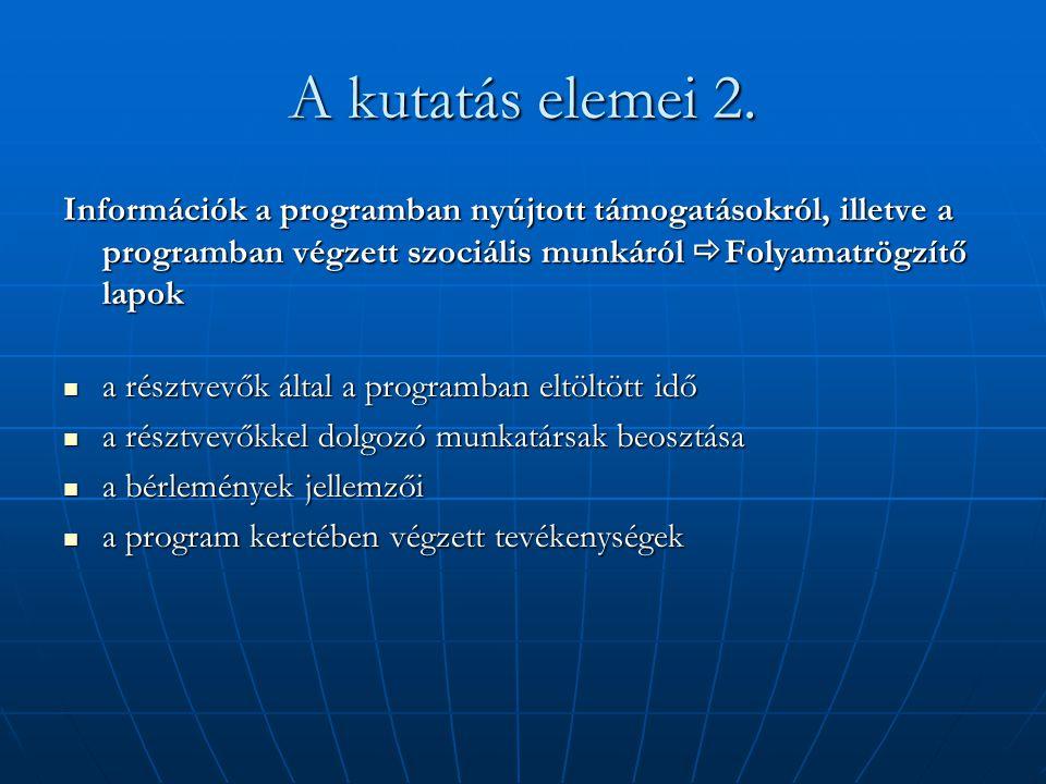 A kutatás elemei 2. Információk a programban nyújtott támogatásokról, illetve a programban végzett szociális munkáról  Folyamatrögzítő lapok  a rész