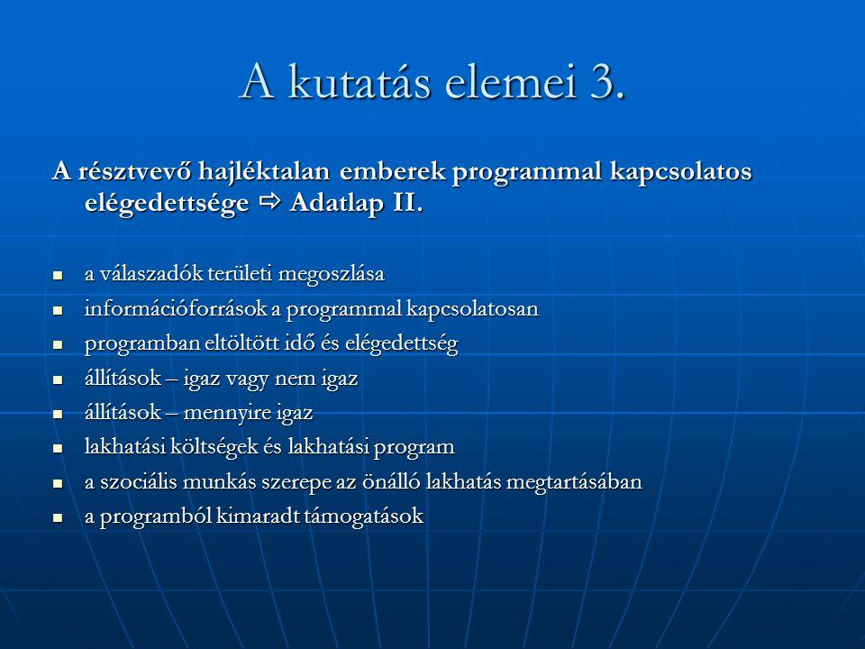 A kutatás elemei 3. A résztvevő hajléktalan emberek programmal kapcsolatos elégedettsége  Adatlap II.  a válaszadók területi megoszlása  információ