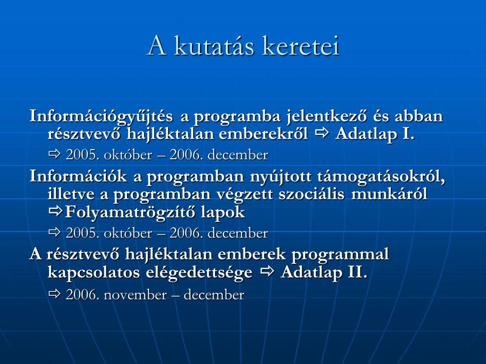 A kutatás keretei Információgyűjtés a programba jelentkező és abban résztvevő hajléktalan emberekről  Adatlap I.  2005. október – 2006. december Inf