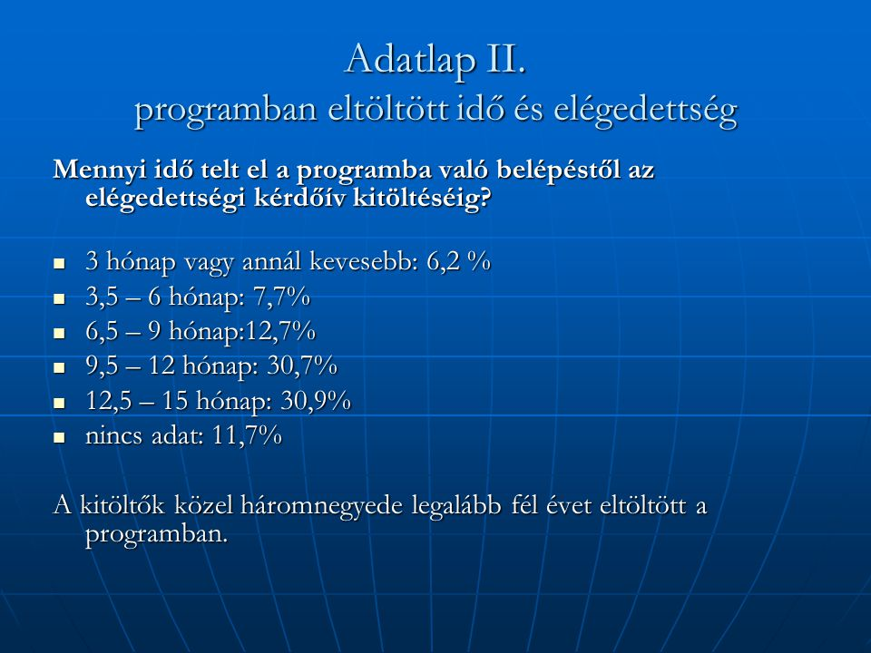 Adatlap II. programban eltöltött idő és elégedettség Mennyi idő telt el a programba való belépéstől az elégedettségi kérdőív kitöltéséig?  3 hónap va
