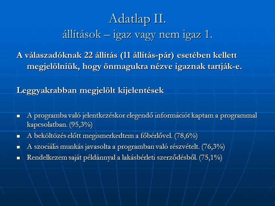 Adatlap II. állítások – igaz vagy nem igaz 1. A válaszadóknak 22 állítás (11 állítás-pár) esetében kellett megjelölniük, hogy önmagukra nézve igaznak
