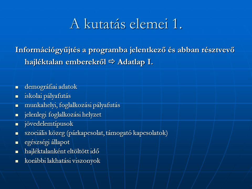 A program keretében végzett tevékenységek 6.