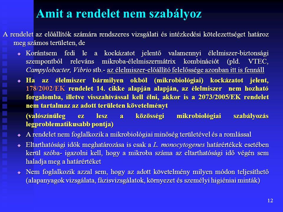 12 Amit a rendelet nem szabályoz A rendelet az előállítók számára rendszeres vizsgálati és intézkedési kötelezettséget határoz meg számos területen, d