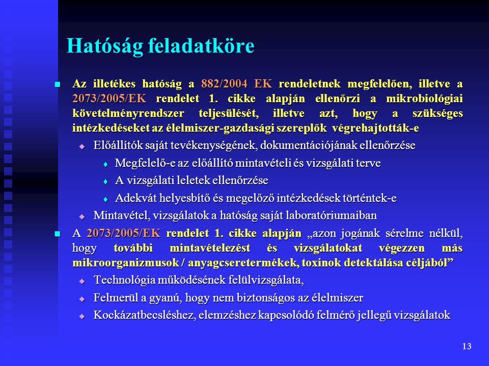 13 Hatóság feladatköre  Az illetékes hatóság a 882/2004 EK rendeletnek megfelelően, illetve a 2073/2005/EK rendelet 1. cikke alapján ellenőrzi a mikr