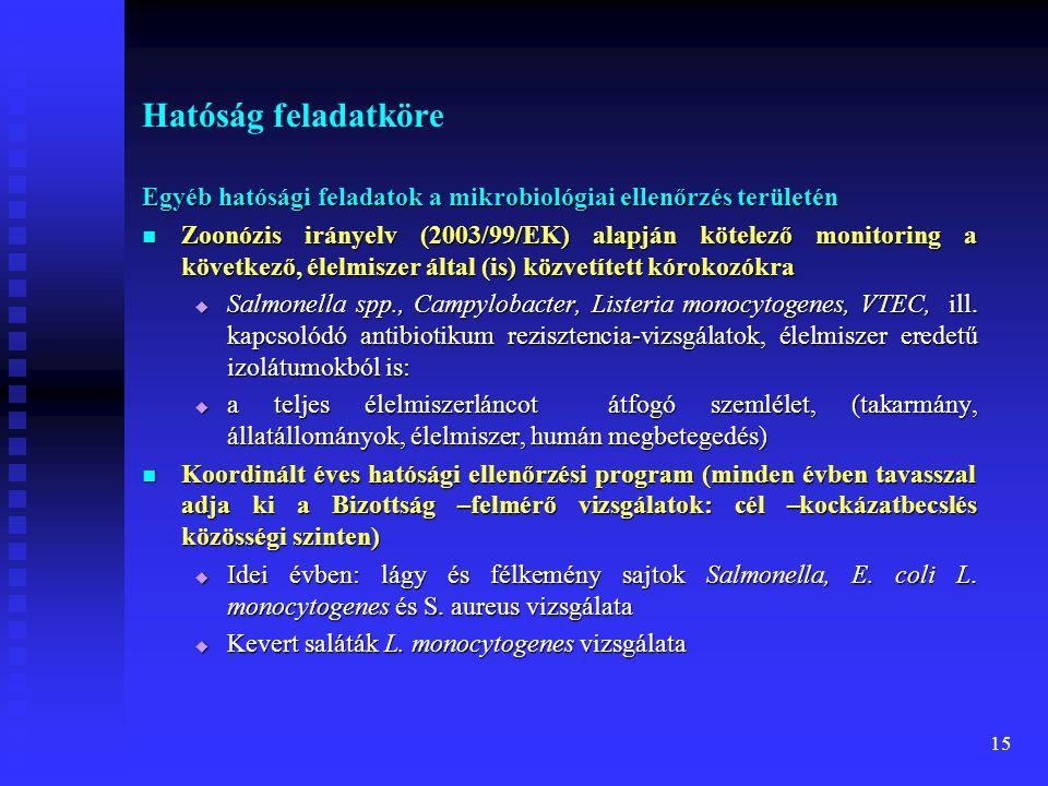 15 Hatóság feladatköre Egyéb hatósági feladatok a mikrobiológiai ellenőrzés területén  Zoonózis irányelv (2003/99/EK) alapján kötelező monitoring a k