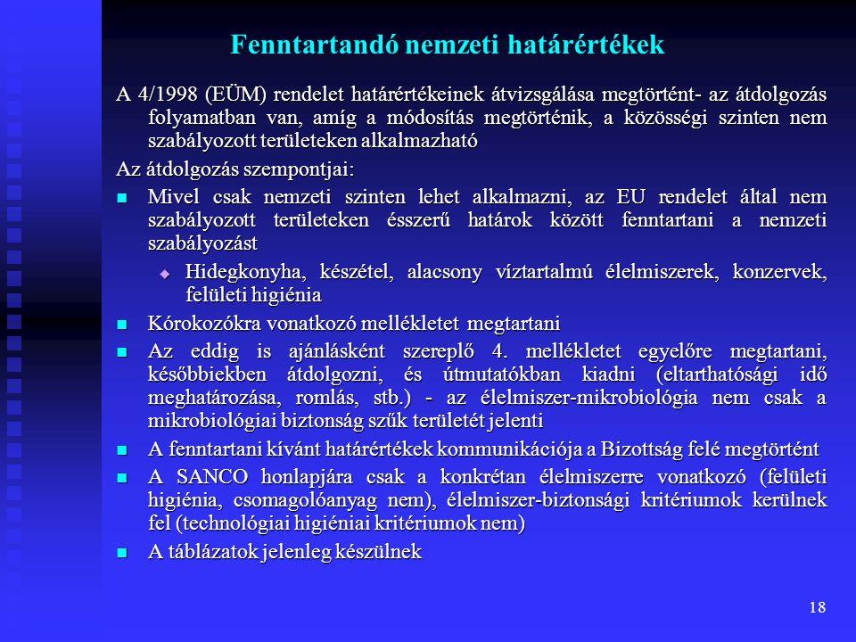 18 A 4/1998 (EÜM) rendelet határértékeinek átvizsgálása megtörtént- az átdolgozás folyamatban van, amíg a módosítás megtörténik, a közösségi szinten n