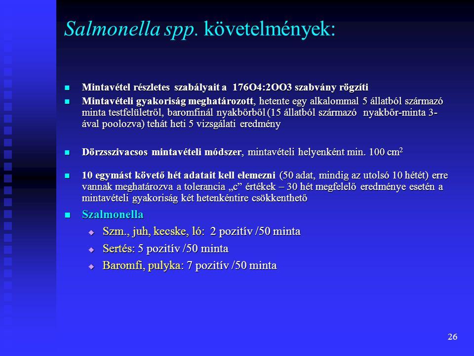 26 Salmonella spp. követelmények:  Mintavétel részletes szabályait a 176O4:2OO3 szabvány rögzíti  Mintavételi gyakoriság meghatározott, hetente egy