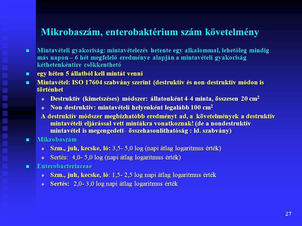 27 Mikrobaszám, enterobaktérium szám követelmény  Mintavételi gyakoriság: mintavételezés hetente egy alkalommal, lehetőleg mindig más napon – 6 hét m