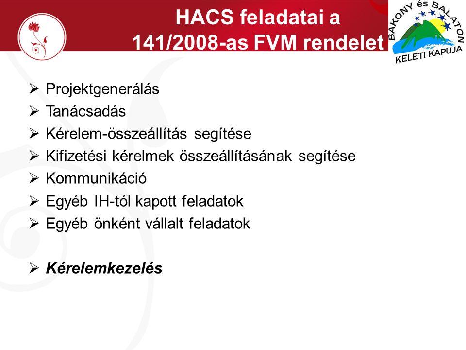 HACS feladatai a 141/2008-as FVM rendelet  Projektgenerálás  Tanácsadás  Kérelem-összeállítás segítése  Kifizetési kérelmek összeállításának segítése  Kommunikáció  Egyéb IH-tól kapott feladatok  Egyéb önként vállalt feladatok  Kérelemkezelés
