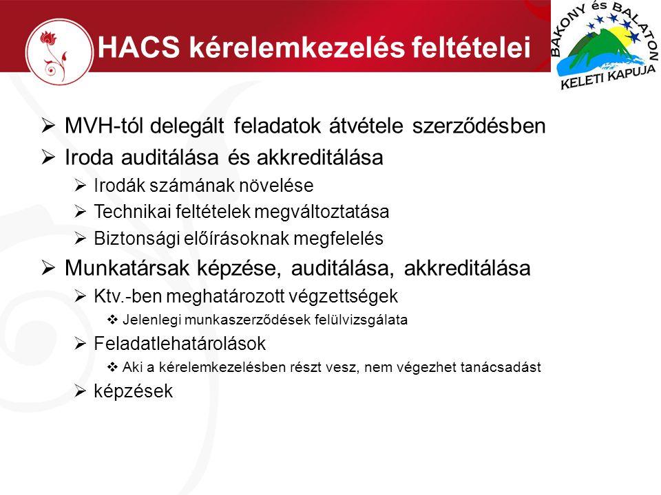 HACS kérelemkezelés feltételei  MVH-tól delegált feladatok átvétele szerződésben  Iroda auditálása és akkreditálása  Irodák számának növelése  Technikai feltételek megváltoztatása  Biztonsági előírásoknak megfelelés  Munkatársak képzése, auditálása, akkreditálása  Ktv.-ben meghatározott végzettségek  Jelenlegi munkaszerződések felülvizsgálata  Feladatlehatárolások  Aki a kérelemkezelésben részt vesz, nem végezhet tanácsadást  képzések