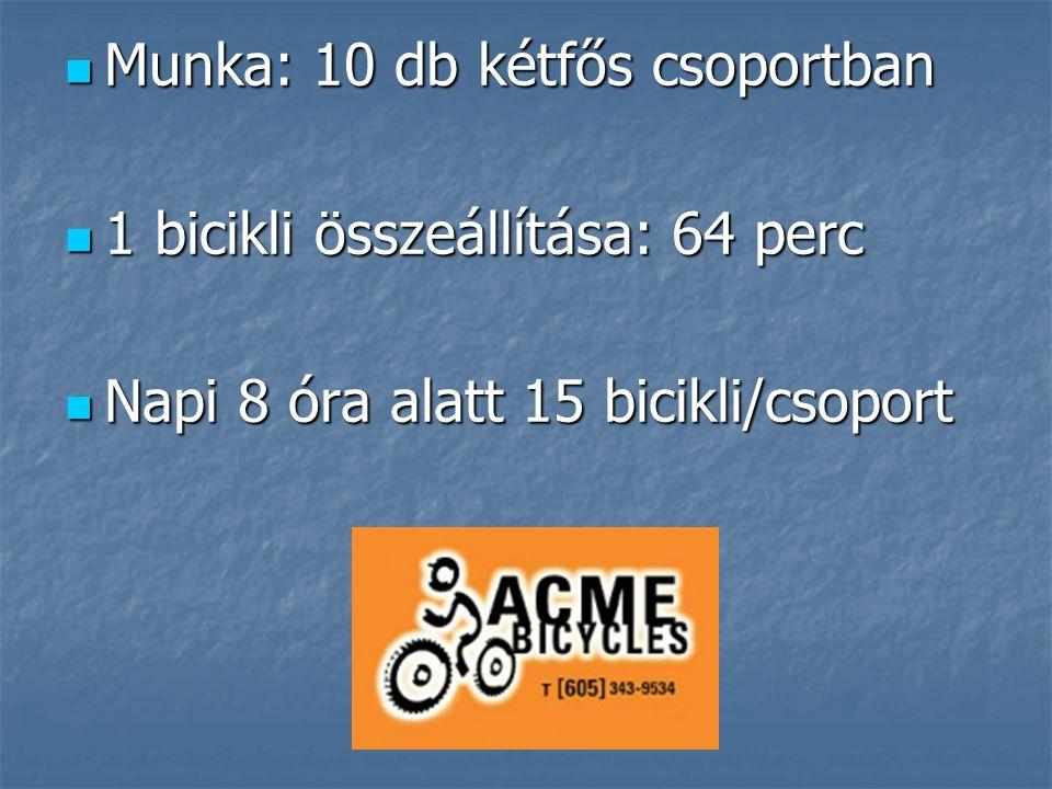  Munka: 10 db kétfős csoportban  1 bicikli összeállítása: 64 perc  Napi 8 óra alatt 15 bicikli/csoport
