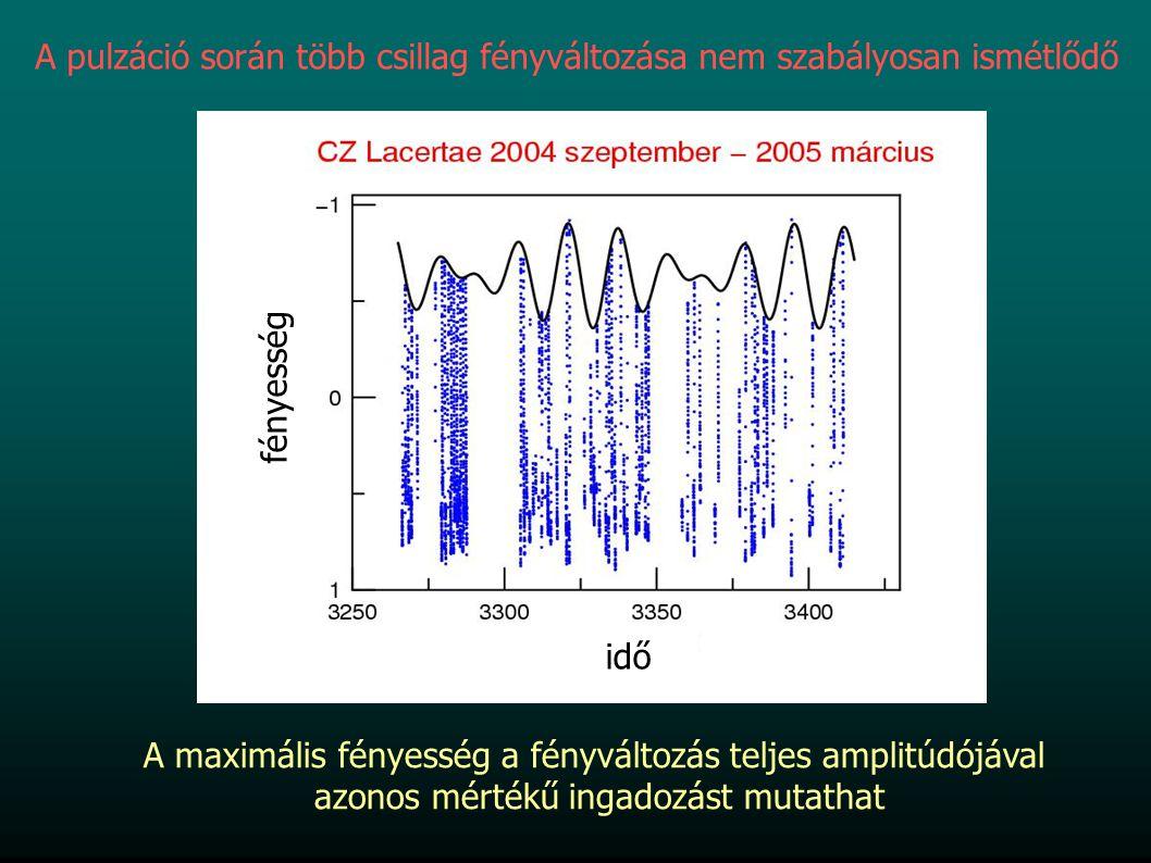 A pulzáció során több csillag fényváltozása nem szabályosan ismétlődő A maximális fényesség a fényváltozás teljes amplitúdójával azonos mértékű ingado
