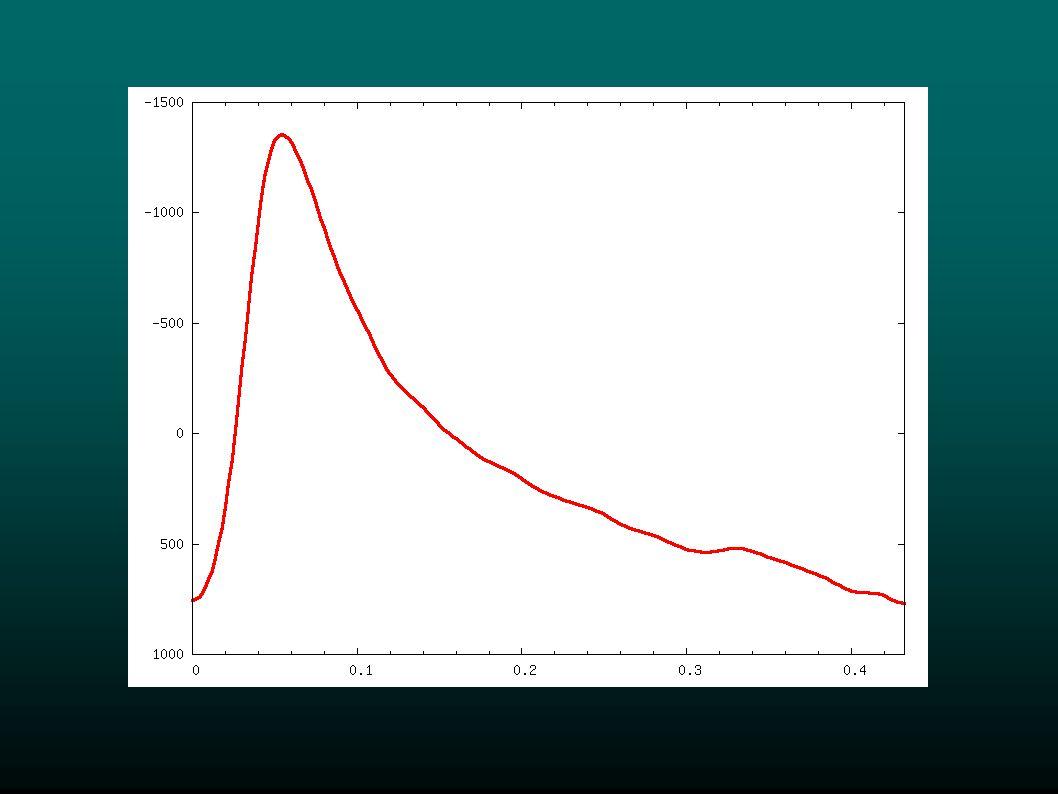 Hasonlóan kis modulációs amplitúdó Még rövidebb modulációs periódus: 5,3 nap