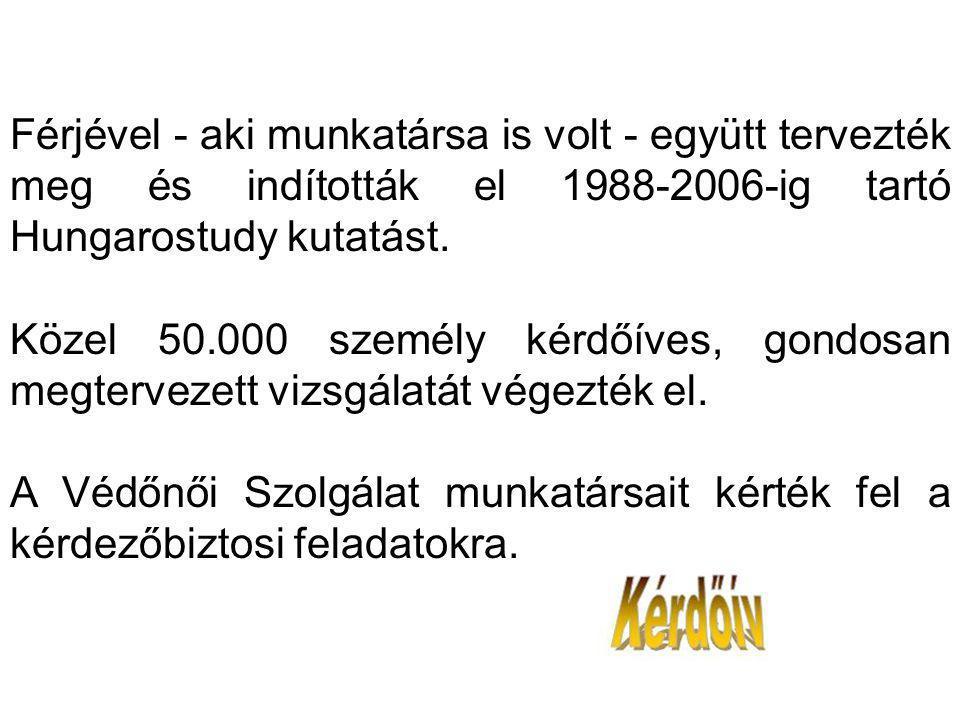 Férjével - aki munkatársa is volt - együtt tervezték meg és indították el 1988-2006-ig tartó Hungarostudy kutatást.