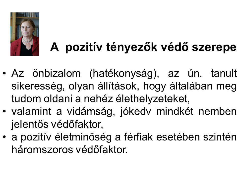A pozitív tényezők védő szerepe •Az önbizalom (hatékonyság), az ún.