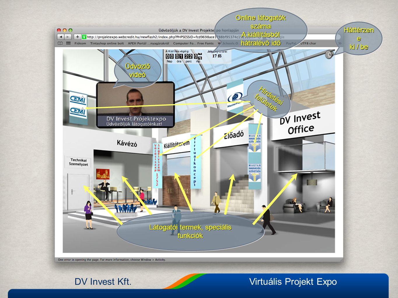 DV Invest Kft.Virtuális Projekt Expo Háttérzen e ki / be Háttérzen e ki / be Online látogatók száma A kiállításból hátralévő idő Online látogatók szám