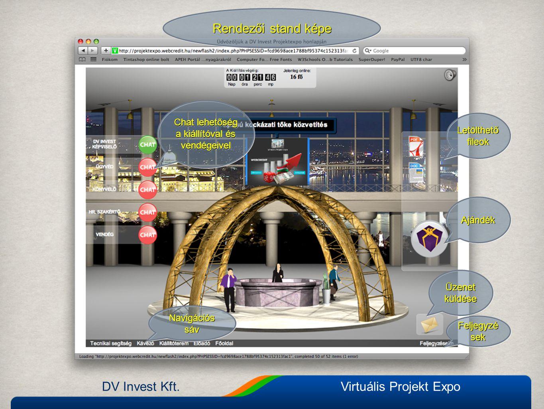 DV Invest Kft.Virtuális Projekt Expo Rendezői stand képe Letölthető fileok Letölthető fileok Ajándék Ajándék Üzenet küldése Üzenet küldése Feljegyzé sek Feljegyzé sek Chat lehetőség a kiállítóval és vendégeivel Chat lehetőség a kiállítóval és vendégeivel Navigációs sáv Navigációs sáv