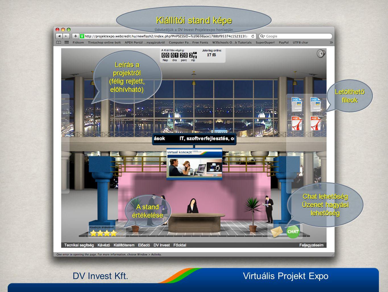 DV Invest Kft.Virtuális Projekt Expo Kiállítói stand képe Letölthető fileok Letölthető fileok Chat lehetőség Üzenet hagyási lehetőség Chat lehetőség Üzenet hagyási lehetőség A stand értékelése A stand értékelése Leírás a projektről (félig rejtett, előhívható) Leírás a projektről (félig rejtett, előhívható)