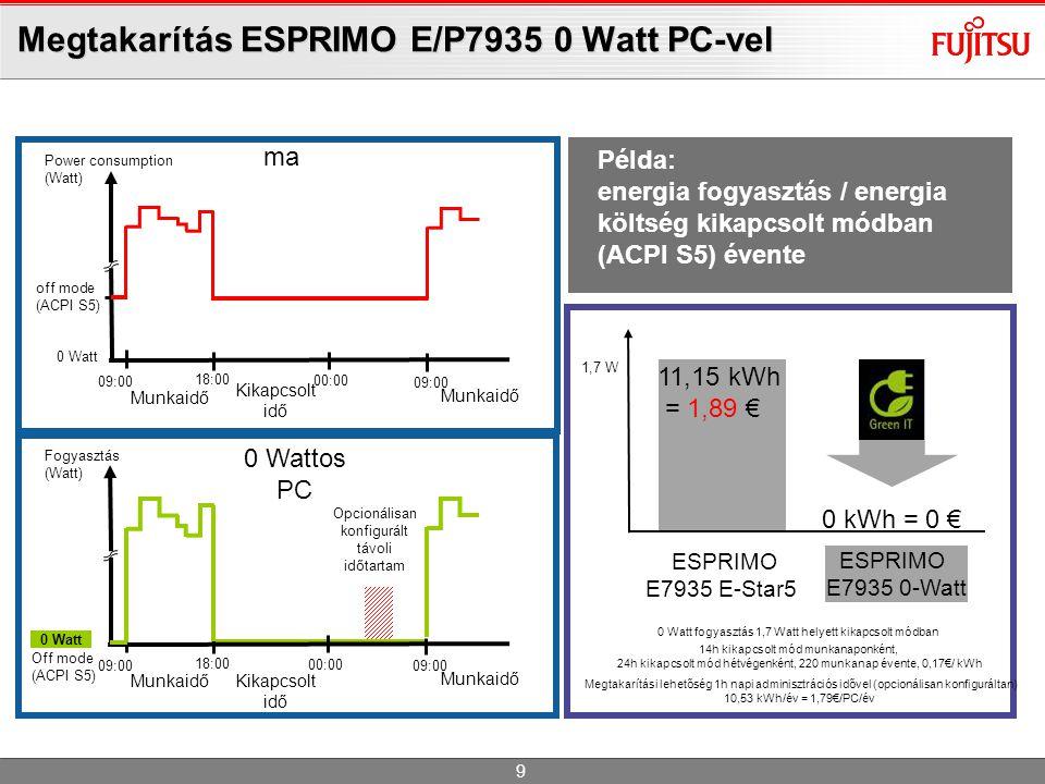 9 Példa: energia fogyasztás / energia költség kikapcsolt módban (ACPI S5) évente ESPRIMO E7935 E-Star5 ESPRIMO E7935 0-Watt 11,15 kWh = 1,89 € 0 kWh =