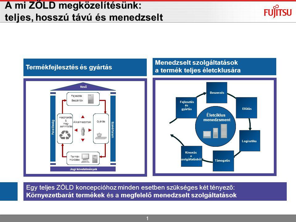 A mi ZÖLD megközelítésünk: teljes, hosszú távú és menedzselt 1 Termékfejlesztés és gyártás Menedzselt szolgáltatások a termék teljes életcklusára Egy