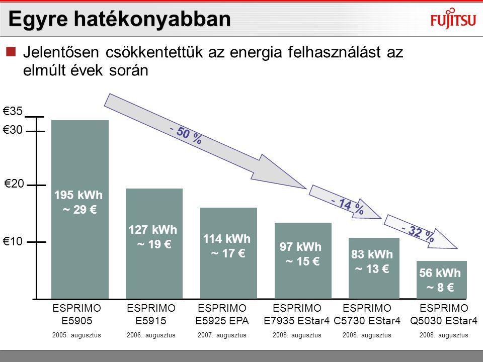 ESPRIMO C5730 EStar4 2008. augusztus ESPRIMO E5925 EPA 2007. augusztus ESPRIMO E5905 2005. augusztus €10 €20 83 kWh ~ 13 € 114 kWh ~ 17 € 195 kWh ~ 29