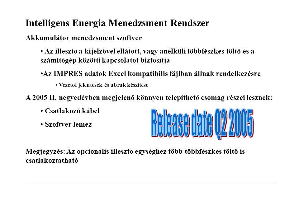 Intelligens Energia Menedzsment Rendszer Akkumulátor menedzsment szoftver • Az illesztő a kijelzővel ellátott, vagy anélküli többfészkes töltő és a számítógép közötti kapcsolatot biztosítja •Az IMPRES adatok Excel kompatibilis fájlban állnak rendelkezésre • Vezetői jelentések és ábrák készítése A 2005 II.