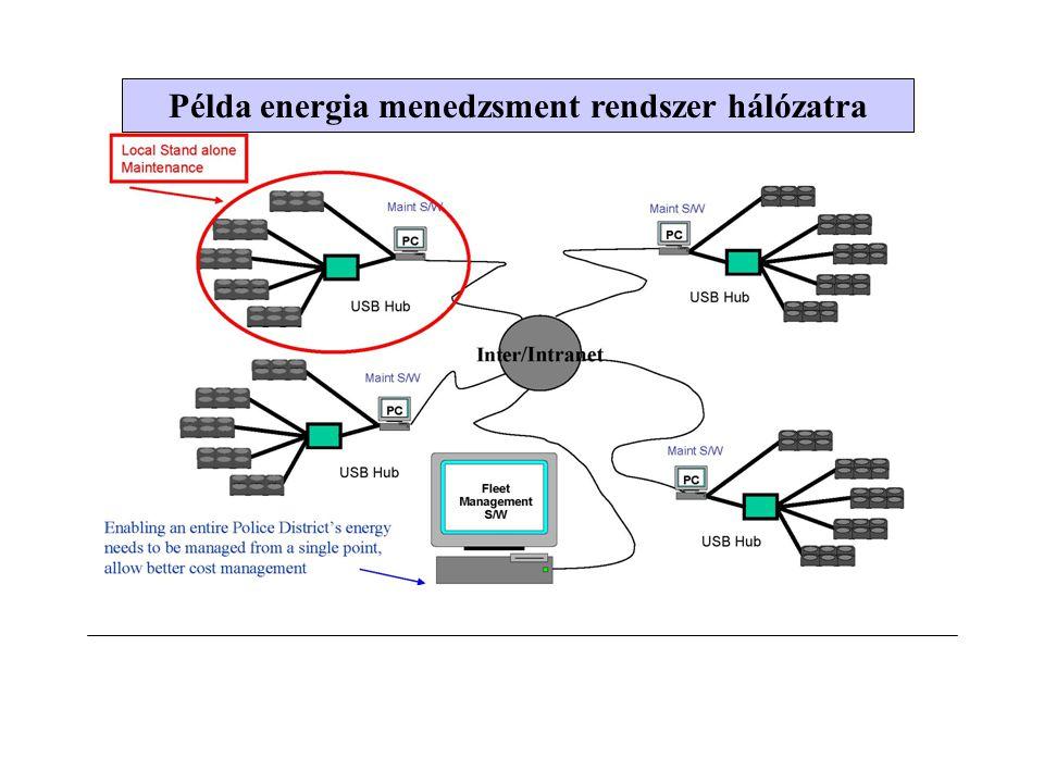 Példa energia menedzsment rendszer hálózatra