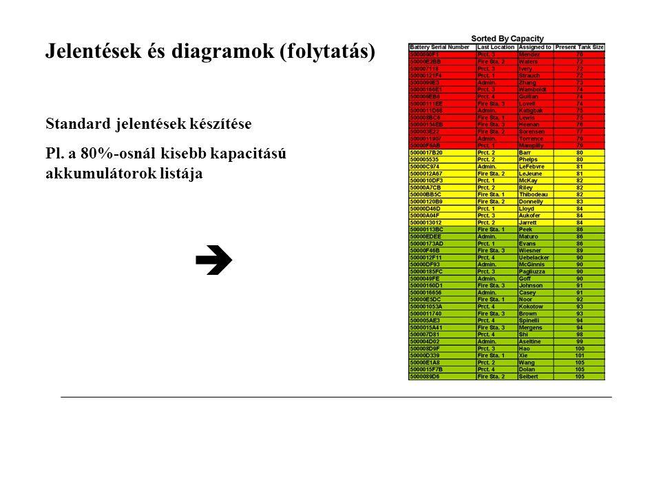 Jelentések és diagramok (folytatás) Standard jelentések készítése Pl.