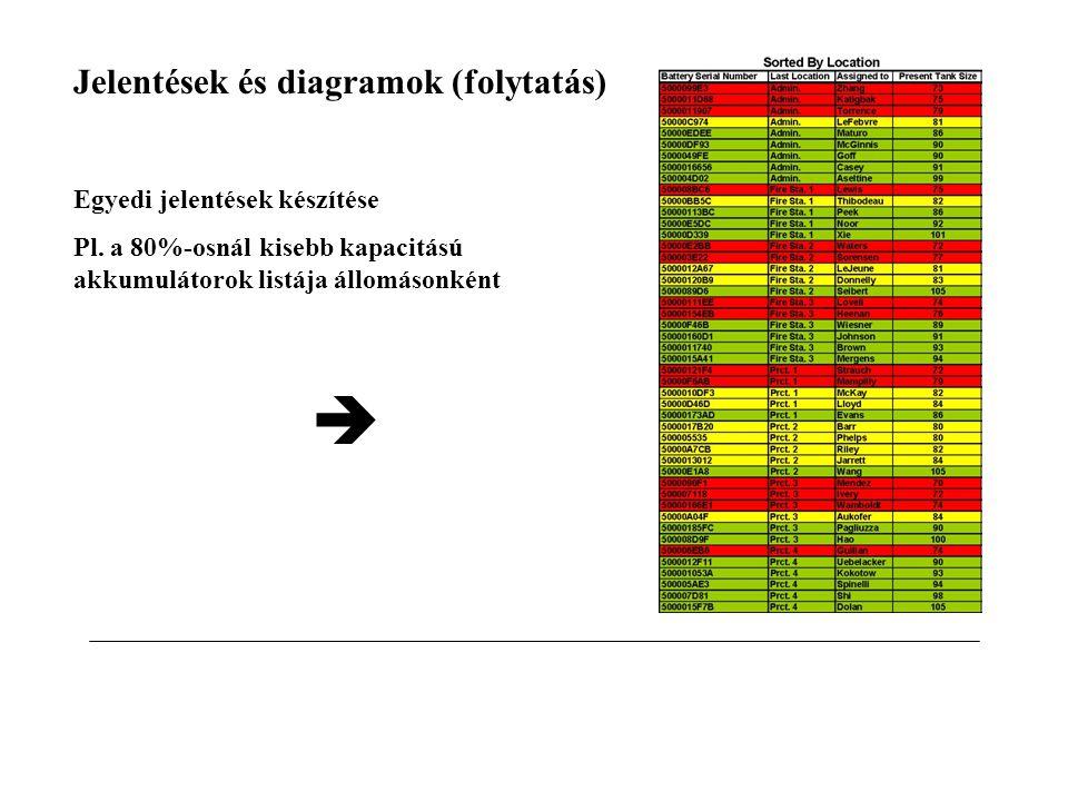 Jelentések és diagramok (folytatás) Egyedi jelentések készítése Pl.