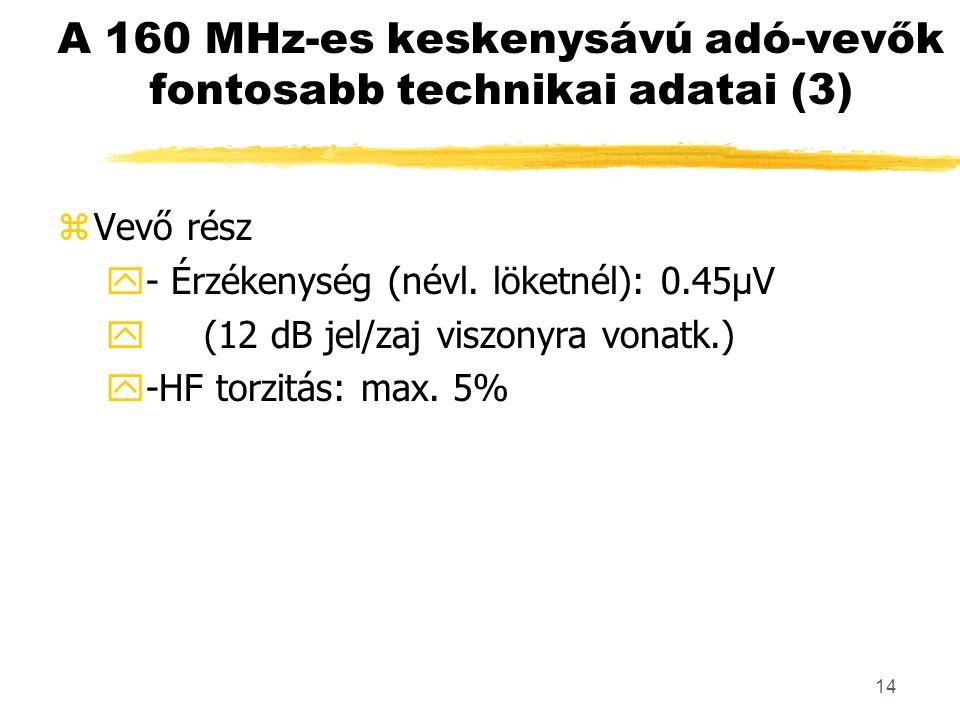 14 A 160 MHz-es keskenysávú adó-vevők fontosabb technikai adatai (3) zVevő rész y- Érzékenység (névl.