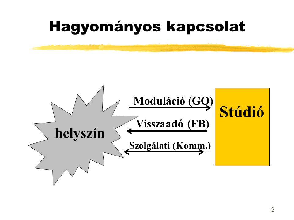 2 Hagyományos kapcsolat Stúdió Moduláció (GO) Szolgálati (Komm.) helyszín Visszaadó (FB)