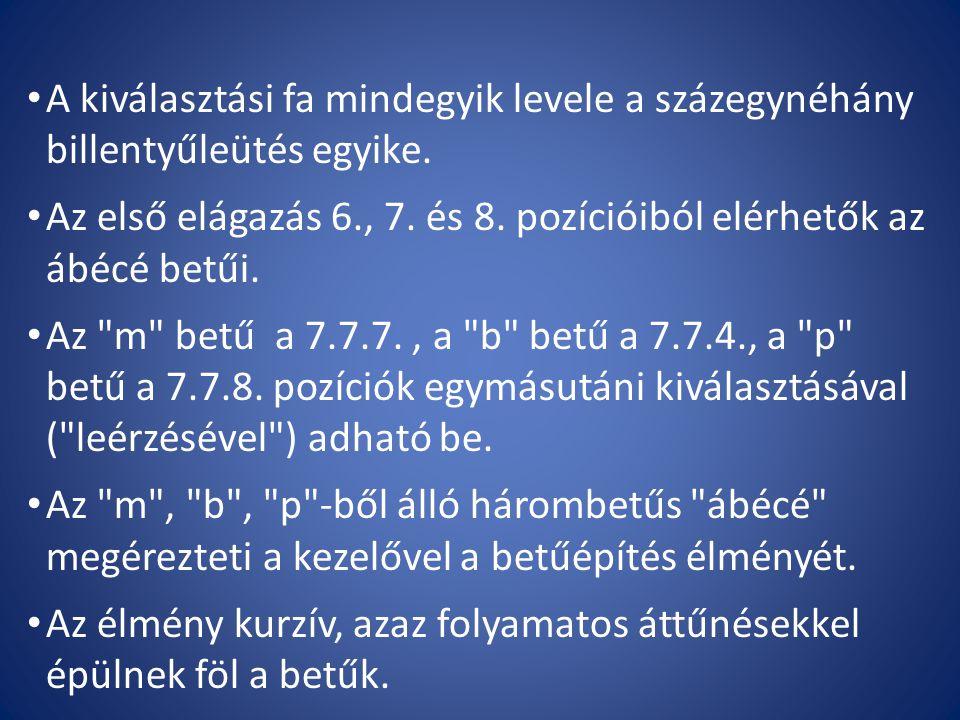 • A kiválasztási fa mindegyik levele a százegynéhány billentyűleütés egyike. • Az első elágazás 6., 7. és 8. pozícióiból elérhetők az ábécé betűi. • A