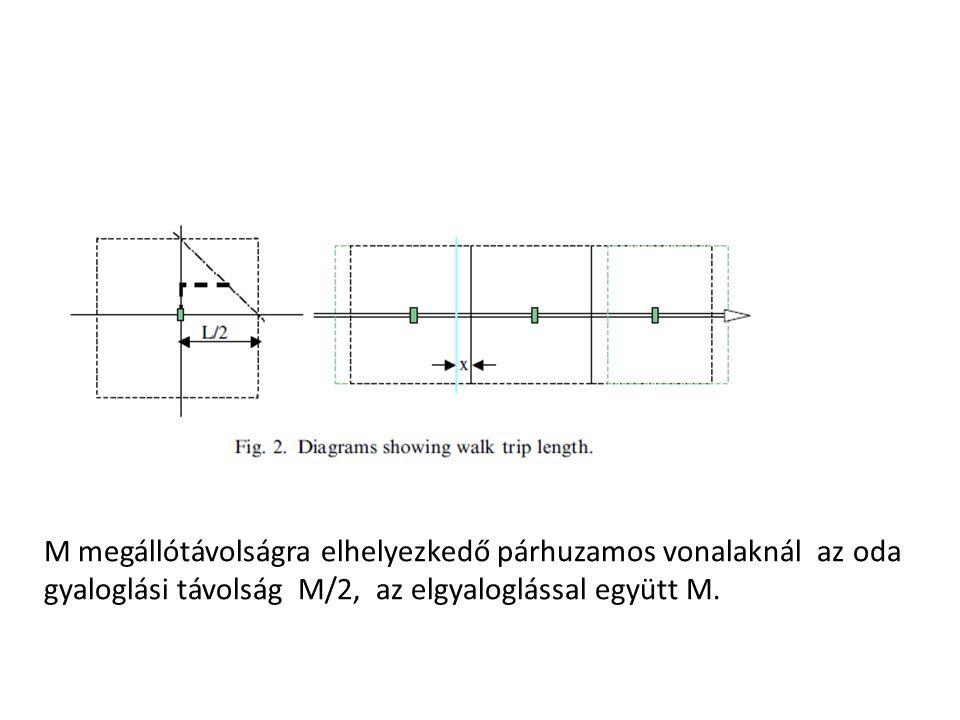 M megállótávolságra elhelyezkedő párhuzamos vonalaknál az oda gyaloglási távolság M/2, az elgyaloglással együtt M.