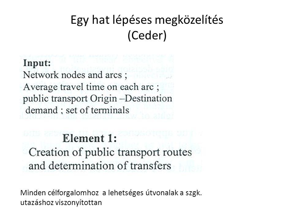 Egy hat lépéses megközelítés (Ceder) Minden célforgalomhoz a lehetséges útvonalak a szgk. utazáshoz viszonyítottan
