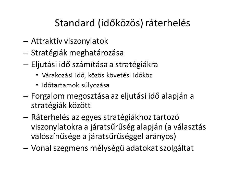 Standard (időközös) ráterhelés – Attraktív viszonylatok – Stratégiák meghatározása – Eljutási idő számítása a stratégiákra • Várakozási idő, közös köv