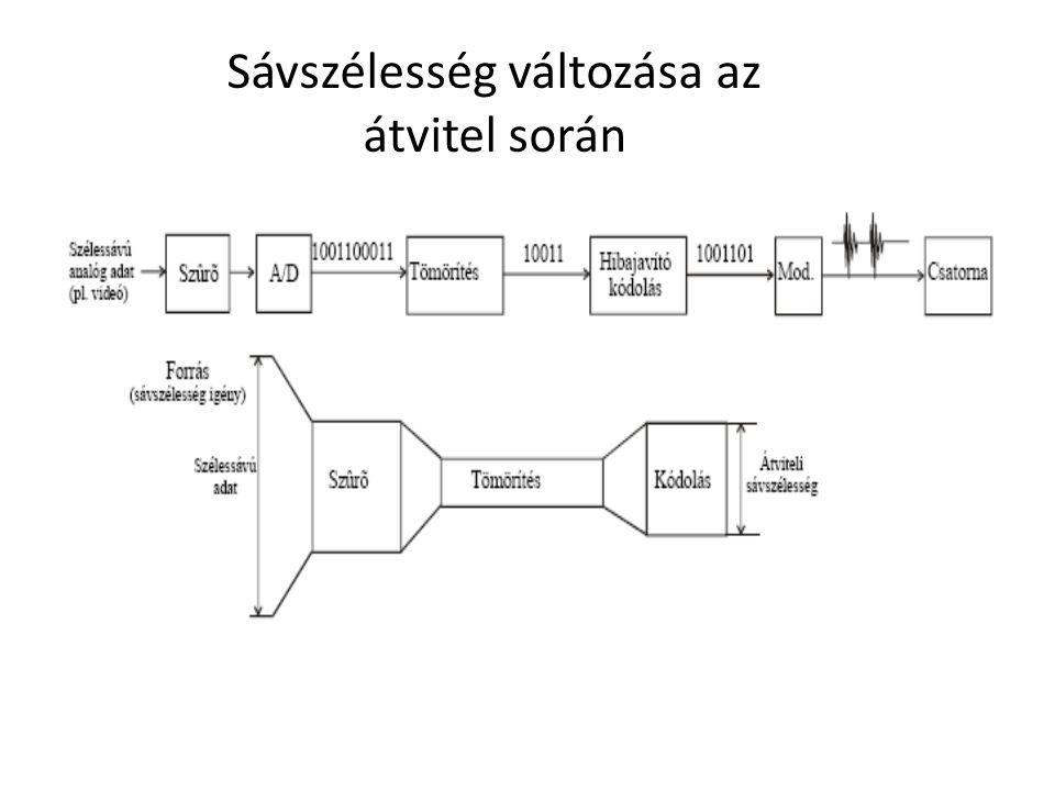 Sub-band (alsávi) kódolás • Az alapsávi jelet több alsávra bontja dinamika szerint • Minden alsáv külön ADPCM kódolót használ • Előny: zajérzékenység csökkentése (a különböző alsávokban különböző mintavételezési frekvenciát és kódhosszt lehet használni) • Sebesség: 16-32 kbit/s • Vételi oldal: az alsávok jelei összeadódnak