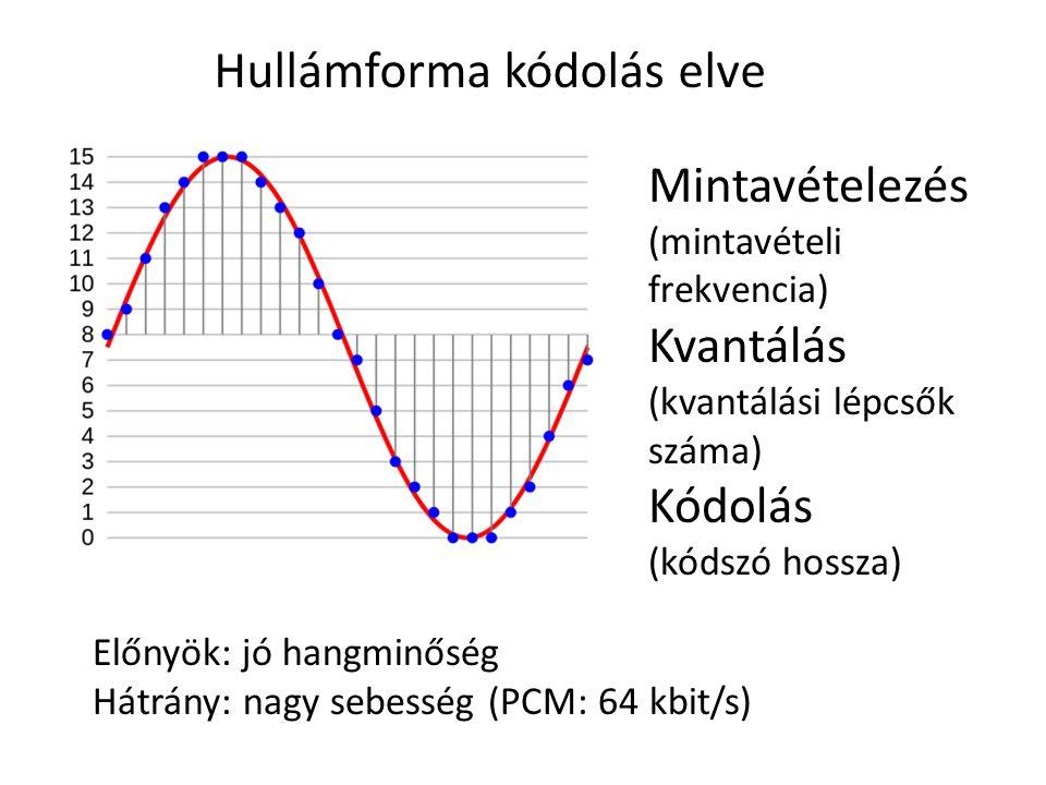 Vokóderek elve Vokális traktusra jellemző Az emberi hangképzés szabályait írják le Előny: kis sebesség (pár kb/s) Hátrány: rossz hangminőség