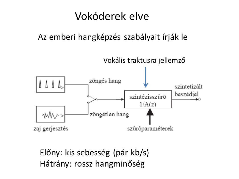 Trellis diagramon való kódolás Info: 1011 Kódolt info: 1 1 1 1 0 1 1 1 0 1 0 1 1 1
