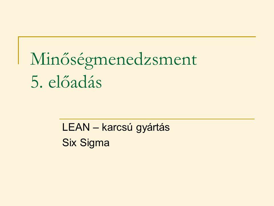 Minőségmenedzsment 5. előadás LEAN – karcsú gyártás Six Sigma