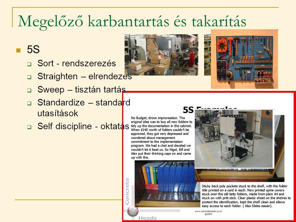Megelőző karbantartás és takarítás  5S  Sort - rendszerezés  Straighten – elrendezés  Sweep – tisztán tartás  Standardize – standard utasítások 