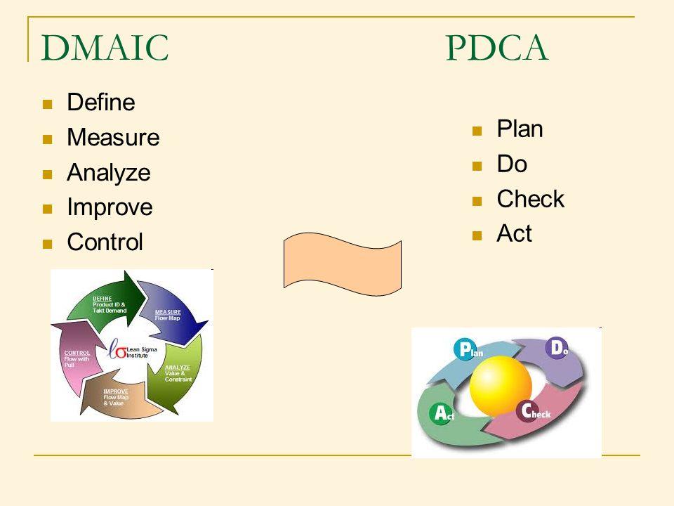 DMAIC  Define  Measure  Analyze  Improve  Control  Plan  Do  Check  Act PDCA