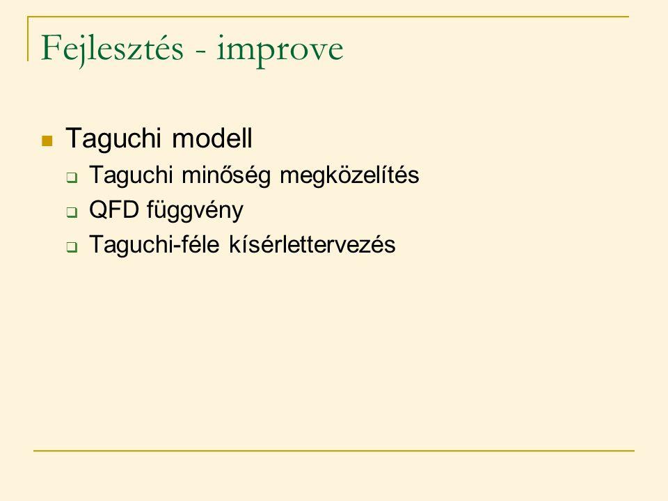 Fejlesztés - improve  Taguchi modell  Taguchi minőség megközelítés  QFD függvény  Taguchi-féle kísérlettervezés