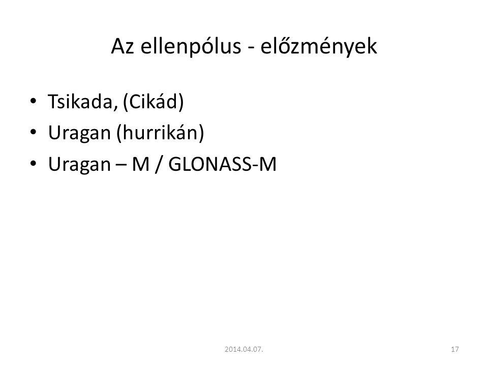 2014.04.07.17 Az ellenpólus - előzmények • Tsikada, (Cikád) • Uragan (hurrikán) • Uragan – M / GLONASS-M