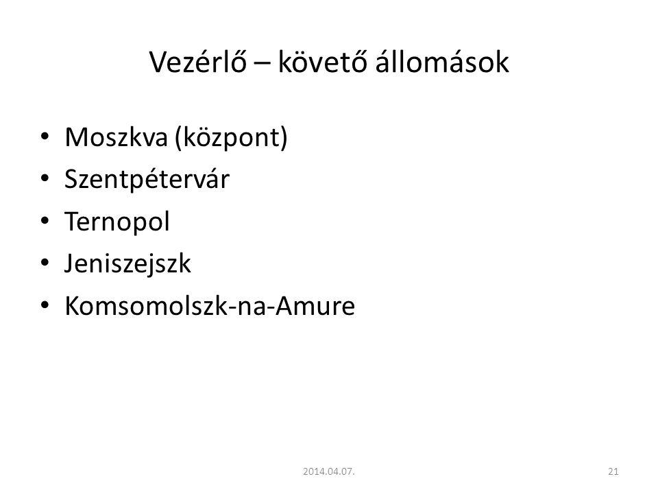 2014.04.07.21 Vezérlő – követő állomások • Moszkva (központ) • Szentpétervár • Ternopol • Jeniszejszk • Komsomolszk-na-Amure